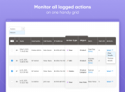 monitor all logged actions