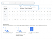 quickly set up your product tabs with templates