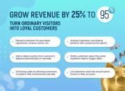 grow revenue by 25 to 95% and turn ordinary visitors into loyal customers