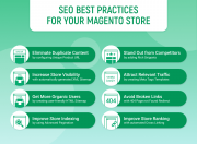 seo best practices for your magento store