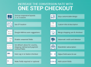 one step checkout features