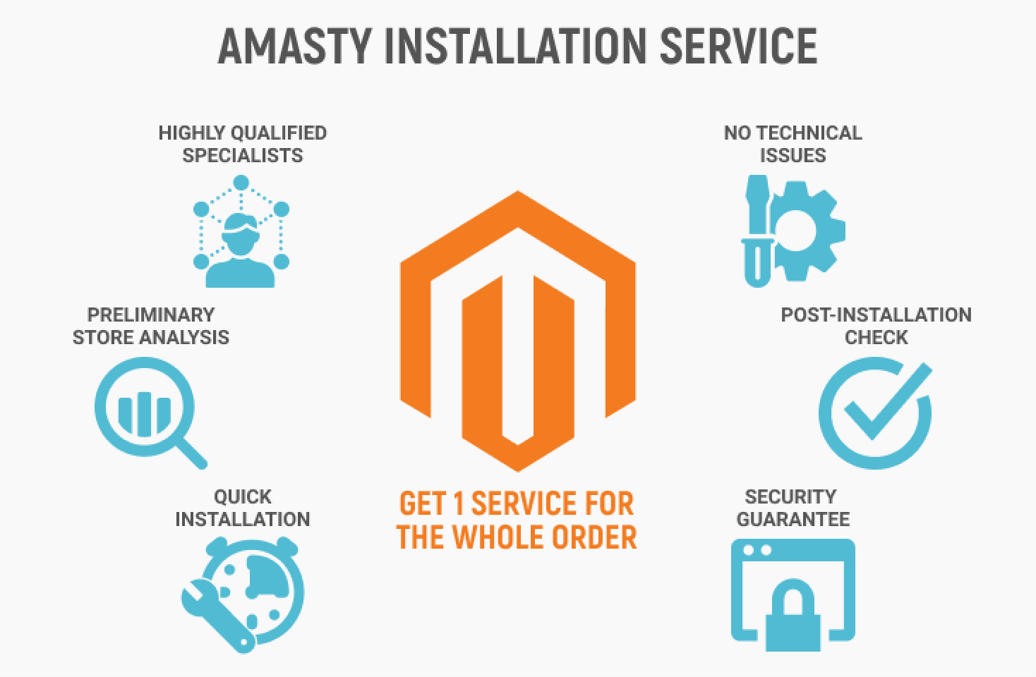 installation-service-benefits_1_1
