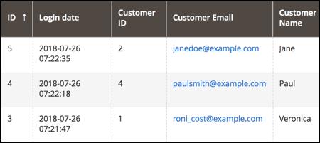 Login as Customer for Magento 2