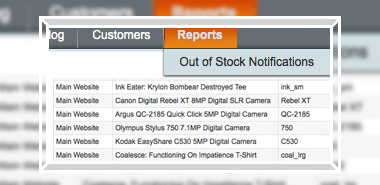 magento out of stock products report