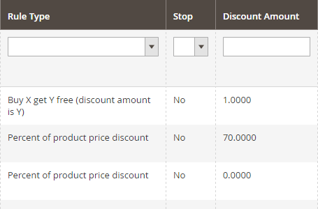 magento order flags