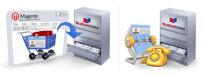 SugarCRM and Magento sinchronization