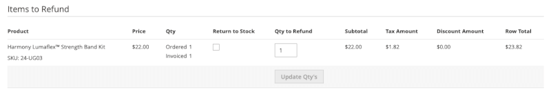 credit memo items to refund